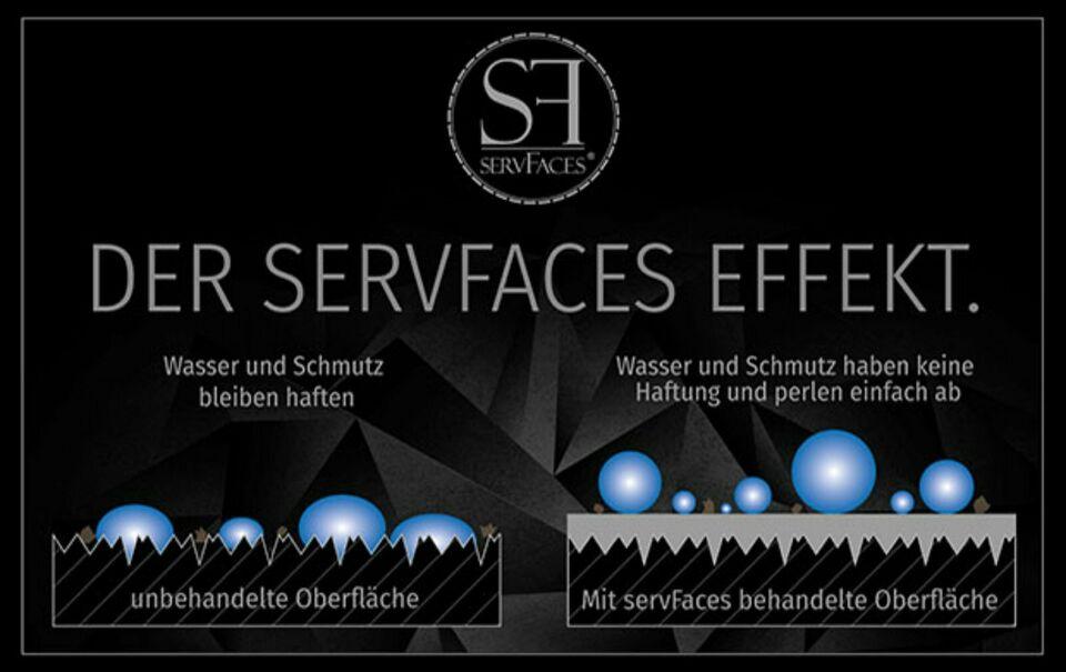 Der Servfaces Effekt